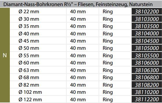 """Diamant-Nass-Bohrkronen R½"""" – Fliesen, Feinsteinzeug, Naturstein"""